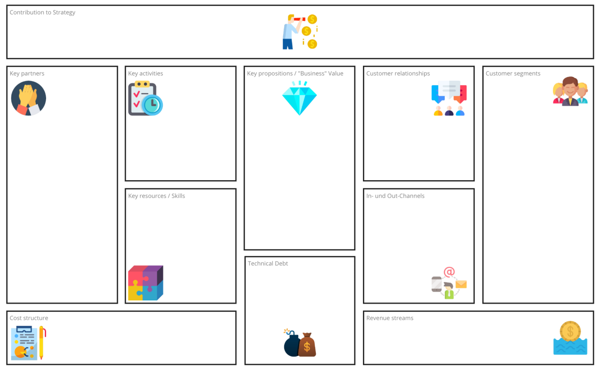 Extended Business Model Canvas(OOP2021)